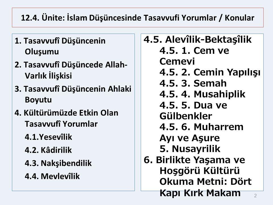 2 12.4.Ünite: İslam Düşüncesinde Tasavvufi Yorumlar / Konular 1.