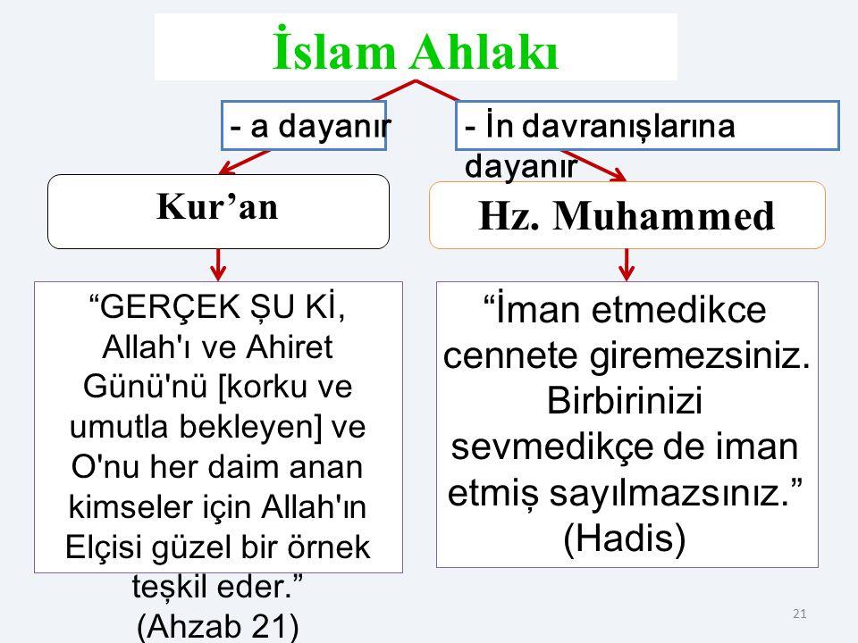 20 İslam İnanç İbadet Ahlak Güzel huy ve davranışlar 3. Tasavvufî Düşüncenin Ahlâkî Boyutu