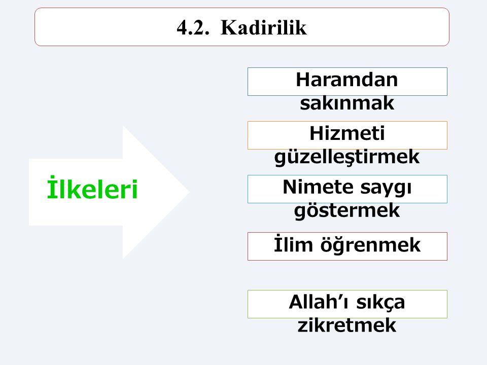 4.2. Kadirilik Abdülkâdir Geylânî (Öl. 1160) İran ve Bağdat'ta Yaşamıştır. Kurucusu Anadolu'da Eşrefoğlu Rumî (Öl. 1470) aracılığıyla yayılmıştır.