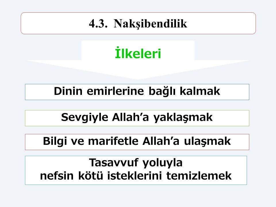4.3. Nakşibendilik Bahâuddin Nakşibend (öl. 1389) Buhara ve Semerkant'ta yaşamıştır. Kurucusu Türkistan, Anadolu ve Hindistan çevresine yayılmıştır.