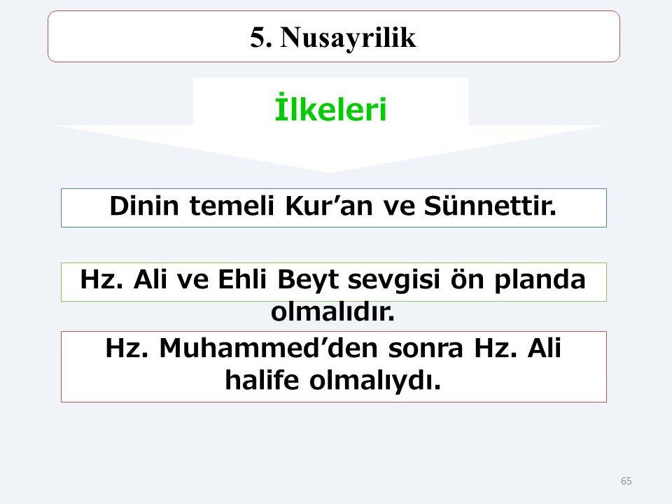 5. Nusayrilik İbn Nusayr en-Nemirî (Öl. 883) Kurucusu Suriye, Lübnan, Hatay, Adana ve Mersin dolaylarında yayılmıştır. Anadolu aleviliğinden farklı ol
