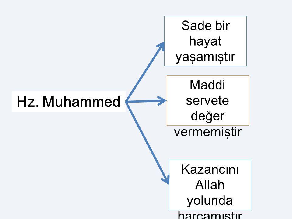 Kur'an'da Allah-Varlık İlişkisi 3.