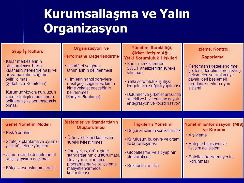 20 Kurumsallaşma ve Yalın Organizasyon Karar merkezlerinin oluşturulması, hangi kararların nerelerde,nasıl ve ne zaman alınacağının belirli olması (Şi