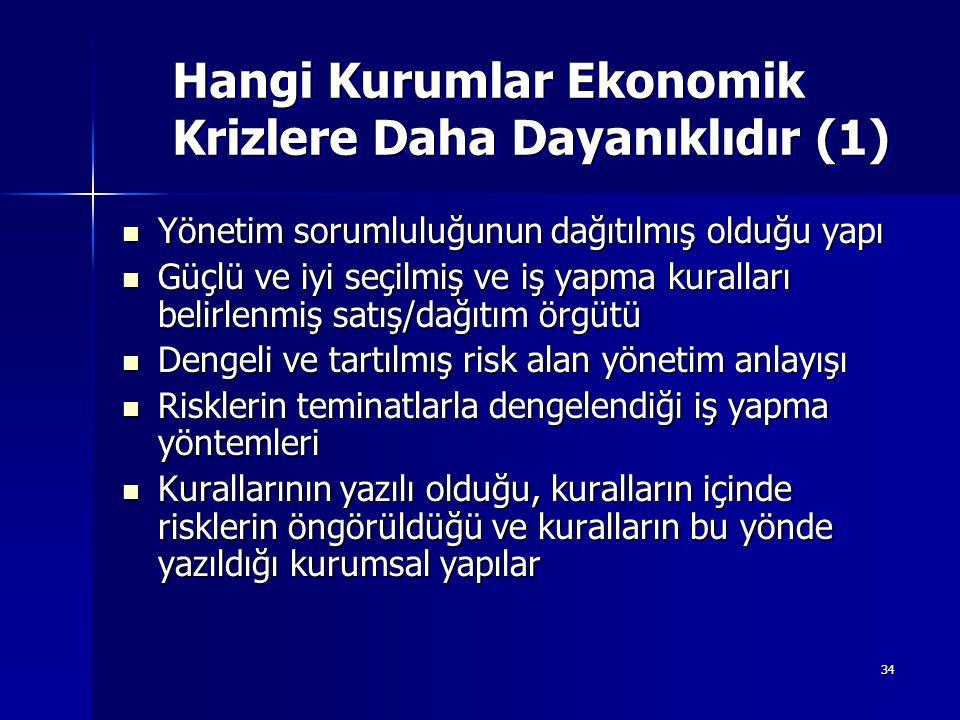 34 Hangi Kurumlar Ekonomik Krizlere Daha Dayanıklıdır (1) Yönetim sorumluluğunun dağıtılmış olduğu yapı Yönetim sorumluluğunun dağıtılmış olduğu yapı