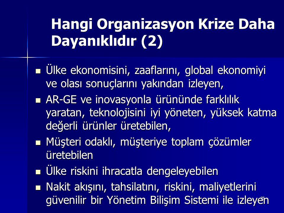 35 Hangi Organizasyon Krize Daha Dayanıklıdır (2) Ülke ekonomisini, zaaflarını, global ekonomiyi ve olası sonuçlarını yakından izleyen, Ülke ekonomisi