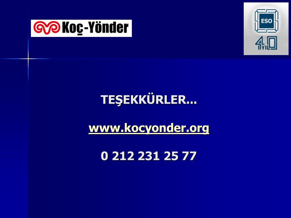 TEŞEKKÜRLER... www.kocyonder.org 0 212 231 25 77 www.kocyonder.org