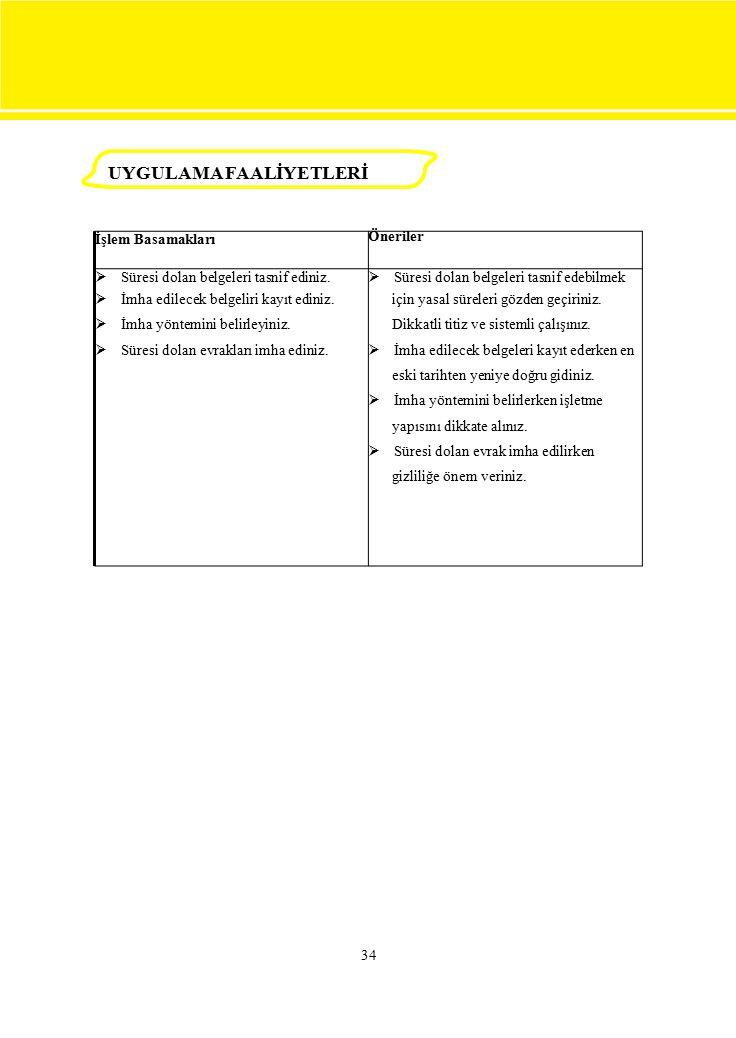 İşlem Basamakları Öneriler  Süresi dolan belgeleri tasnif ediniz.  İmha edilecek belgeliri kayıt ediniz.  İmha yöntemini belirleyiniz.  Süresi