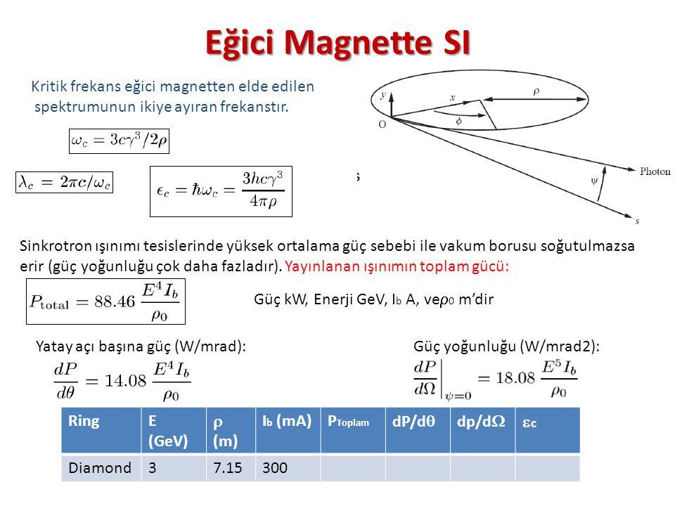 Eğici Magnette SI Kritik frekans eğici magnetten elde edilen spektrumunun ikiye ayıran frekanstır. Sinkrotron ışınımı tesislerinde yüksek ortalama güç