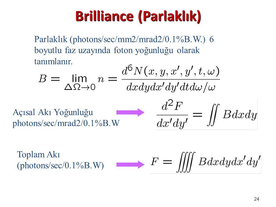 24 Brilliance (Parlaklık) Parlaklık (photons/sec/mm2/mrad2/0.1%B.W.) 6 boyutlu faz uzayında foton yoğunluğu olarak tanımlanır. Açısal Akı Yoğunluğu ph