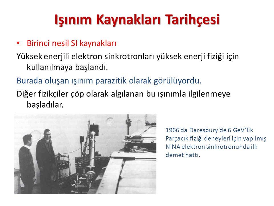 2.Nesil SI ışınım kaynakları 70'lerin sonlarında kurulmaya başladılar.