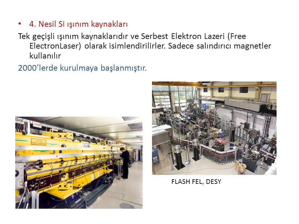 4. Nesil SI ışınım kaynakları Tek geçişli ışınım kaynaklarıdır ve Serbest Elektron Lazeri (Free ElectronLaser) olarak isimlendirilirler. Sadece salınd