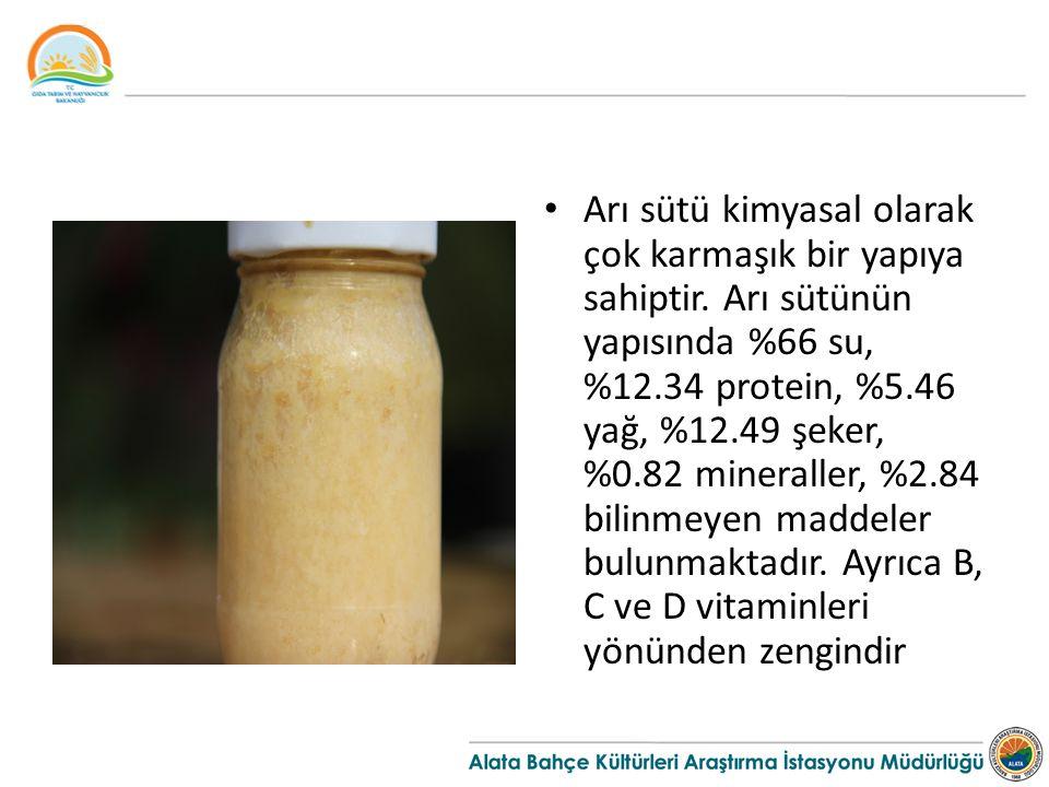 Arı sütü kimyasal olarak çok karmaşık bir yapıya sahiptir. Arı sütünün yapısında %66 su, %12.34 protein, %5.46 yağ, %12.49 şeker, %0.82 mineraller, %2