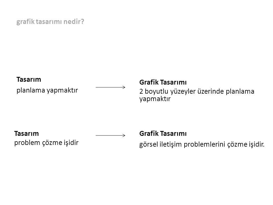 Tasarım planlama yapmaktır Grafik Tasarımı 2 boyutlu yüzeyler üzerinde planlama yapmaktır Tasarım problem çözme işidir Grafik Tasarımı görsel iletişim