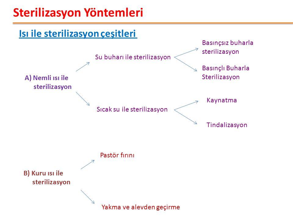 Isı ile sterilizasyon çeşitleri Sterilizasyon Yöntemleri A) Nemli ısı ile sterilizasyon Su buharı ile sterilizasyon Sıcak su ile sterilizasyon Basınçl