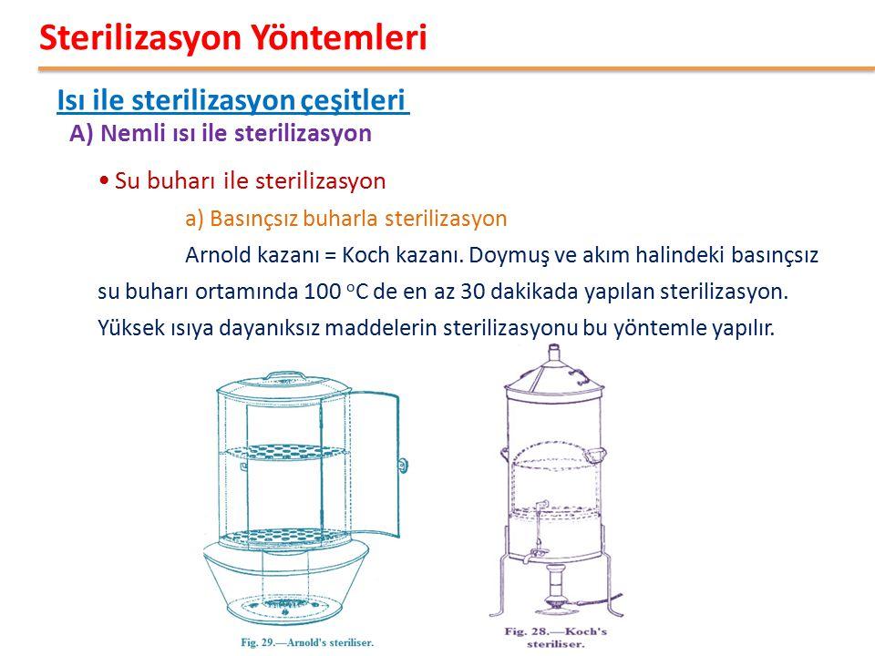 Su buharı ile sterilizasyon a) Basınçsız buharla sterilizasyon Arnold kazanı = Koch kazanı. Doymuş ve akım halindeki basınçsız su buharı ortamında 100