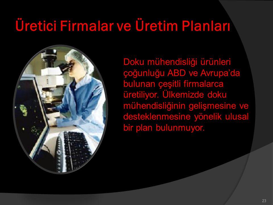 Üretici Firmalar ve Üretim Planları Doku mühendisliği ürünleri çoğunluğu ABD ve Avrupa'da bulunan çeşitli firmalarca üretiliyor. Ülkemizde doku mühend