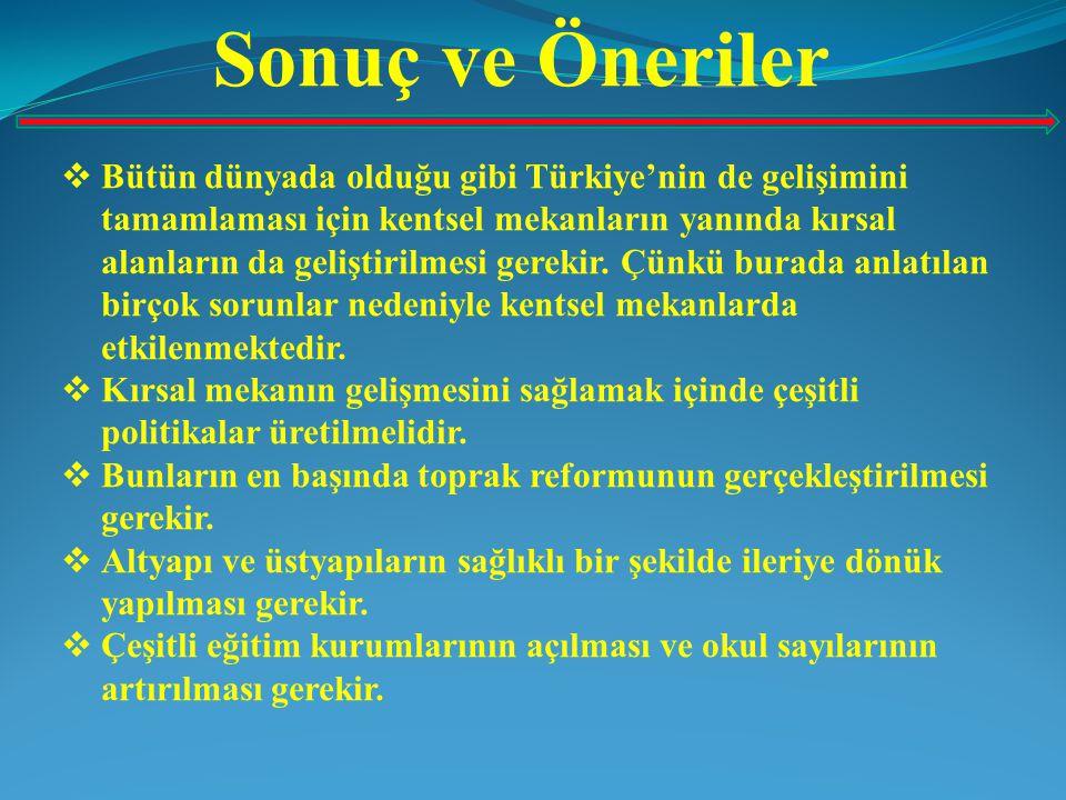 Sonuç ve Öneriler  Bütün dünyada olduğu gibi Türkiye'nin de gelişimini tamamlaması için kentsel mekanların yanında kırsal alanların da geliştirilmesi