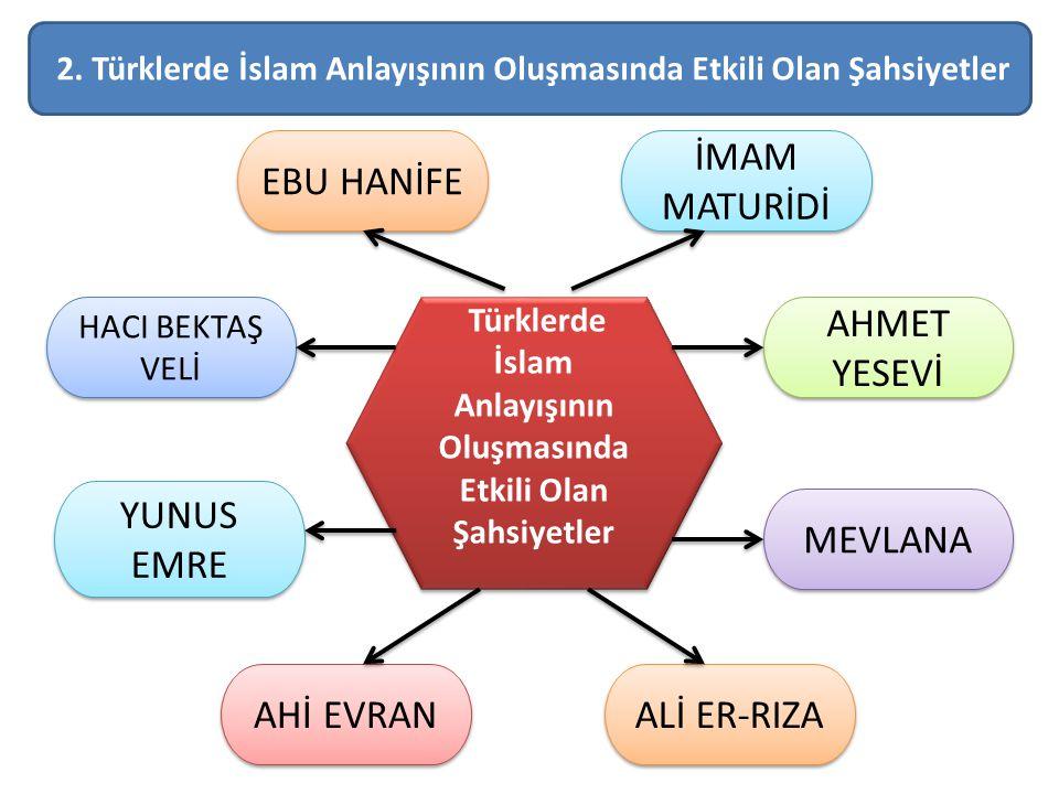 Türklerde İslam Anlayışının Oluşmasında Etkili Olan Şahsiyetler EBU HANİFE EBU HANİFE HACI BEKTAŞ VELİ YUNUS EMRE AHİ EVRAN MEVLANA AHMET YESEVİ İMAM