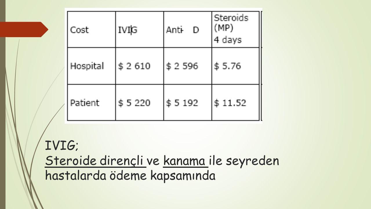 IVIG; Steroide dirençli ve kanama ile seyreden hastalarda ödeme kapsamında