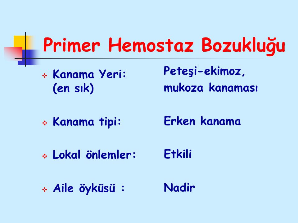 Primer Hemostaz Bozukluğu  Kanama Yeri: (en sık)  Kanama tipi:  Lokal önlemler:  Aile öyküsü : Peteşi-ekimoz, mukoza kanaması Erken kanama Etkili