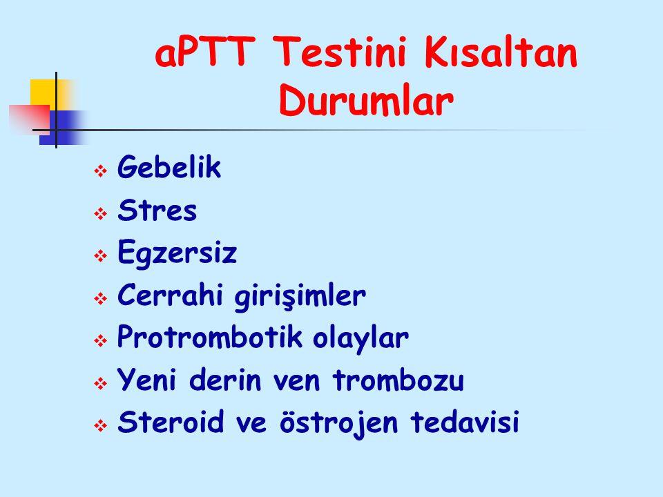 aPTT Testini Kısaltan Durumlar  Gebelik  Stres  Egzersiz  Cerrahi girişimler  Protrombotik olaylar  Yeni derin ven trombozu  Steroid ve östroje