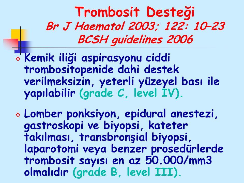 Trombosit Desteği Br J Haematol 2003; 122: 10–23 BCSH guidelines 2006  Kemik iliği aspirasyonu ciddi trombositopenide dahi destek verilmeksizin, yete