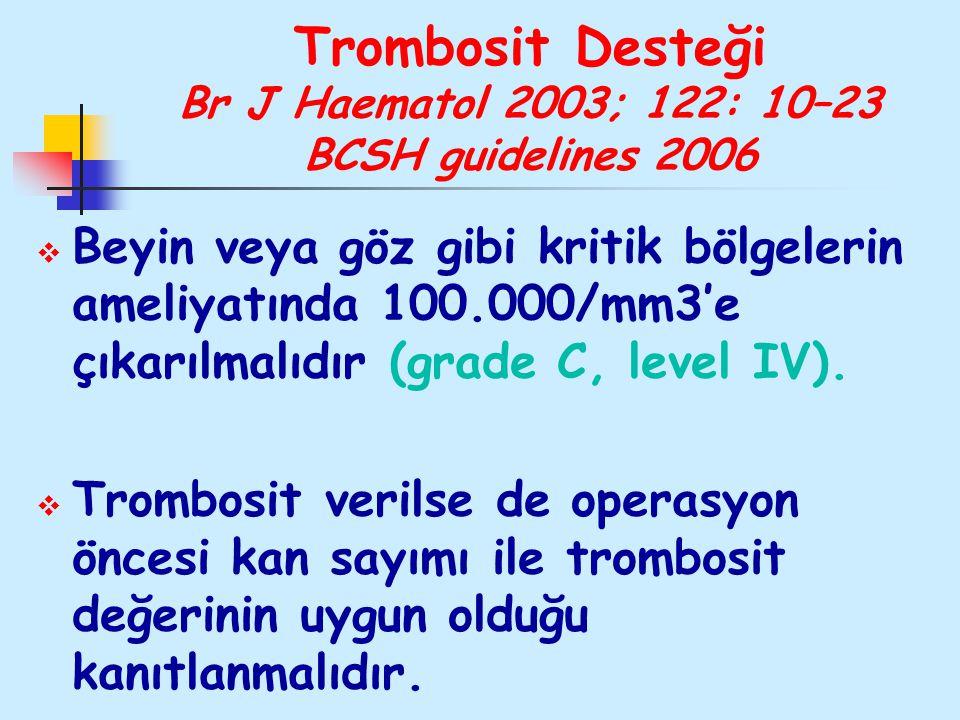 Trombosit Desteği Br J Haematol 2003; 122: 10–23 BCSH guidelines 2006  Beyin veya göz gibi kritik bölgelerin ameliyatında 100.000/mm3'e çıkarılmalıdı