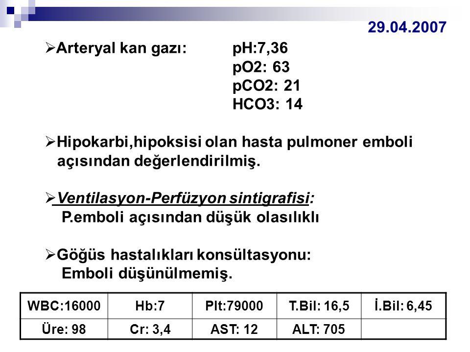  Arteryal kan gazı: pH:7,36 pO2: 63 pCO2: 21 HCO3: 14  Hipokarbi,hipoksisi olan hasta pulmoner emboli açısından değerlendirilmiş.  Ventilasyon-Perf