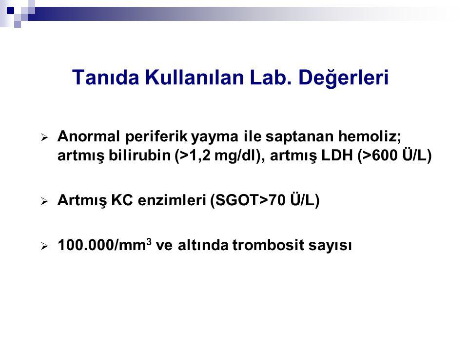 Tanıda Kullanılan Lab. Değerleri  Anormal periferik yayma ile saptanan hemoliz; artmış bilirubin (>1,2 mg/dl), artmış LDH (>600 Ü/L)  Artmış KC enzi