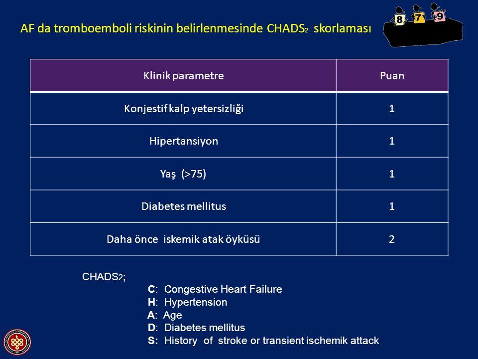 Klinik parametrePuan Konjestif kalp yetersizliği1 Hipertansiyon1 Yaş (>75)1 Diabetes mellitus1 Daha önce iskemik atak öyküsü2 AF da tromboemboli riski