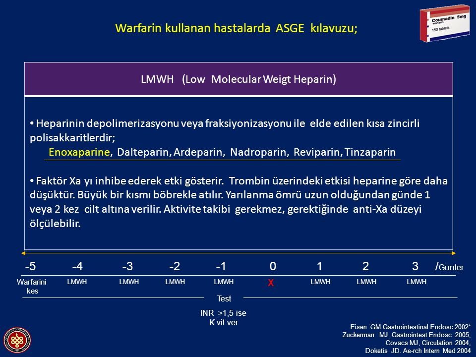 Endoskopik işlem riski Yüksek trombotik riskDüşük trombotik risk Yüksek İşlemden 3-5 gün önce warfarini kes Antikoagülan tedaviyi LMWH ile sürdür (Bri