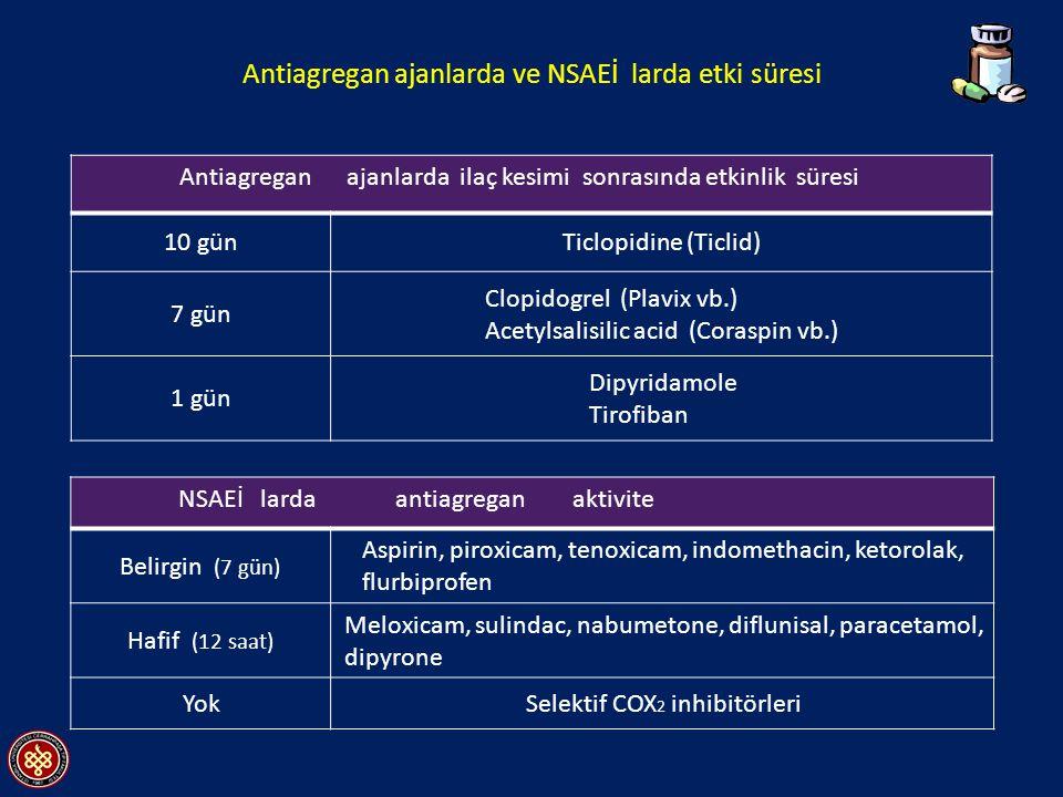 Antiagregan ajanlarda ve NSAEİ larda etki süresi Antiagregan ajanlarda ilaç kesimi sonrasında etkinlik süresi 10 günTiclopidine (Ticlid) 7 gün Clopidogrel (Plavix vb.) Acetylsalisilic acid (Coraspin vb.) 1 gün Dipyridamole Tirofiban NSAEİ larda antiagregan aktivite Belirgin (7 gün) Aspirin, piroxicam, tenoxicam, indomethacin, ketorolak, flurbiprofen Hafif (12 saat) Meloxicam, sulindac, nabumetone, diflunisal, paracetamol, dipyrone YokSelektif COX 2 inhibitörleri