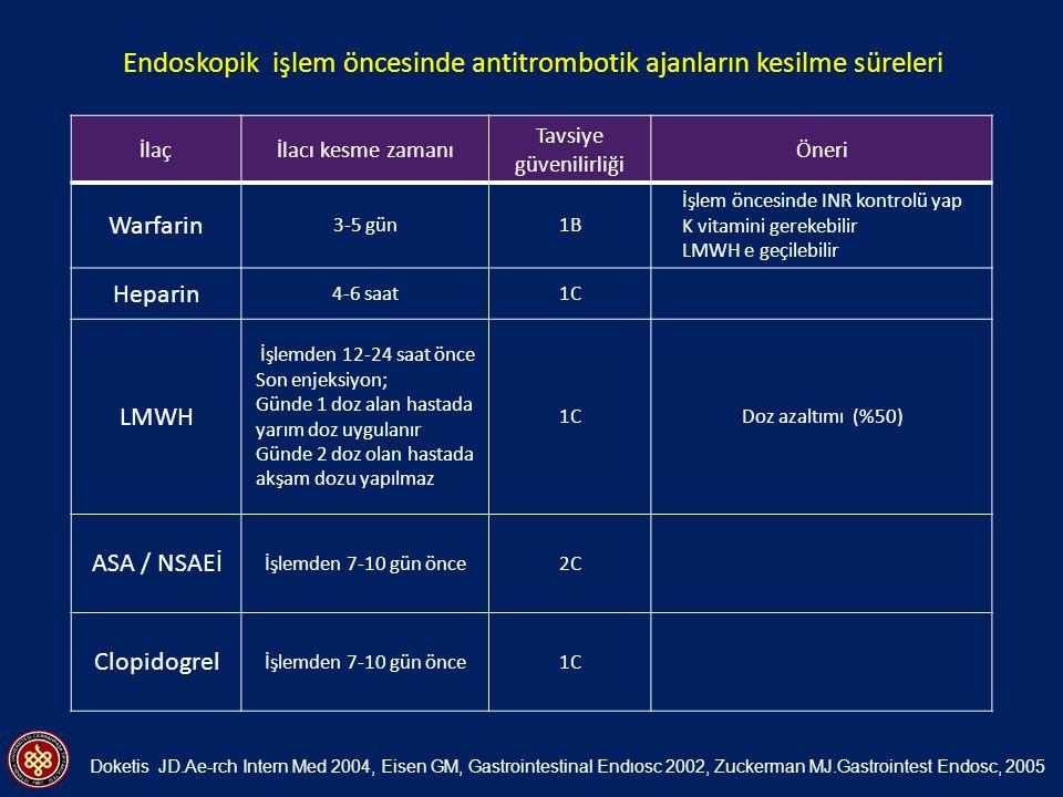 Doketis JD.Ae-rch Intern Med 2004, Eisen GM, Gastrointestinal Endıosc 2002, Zuckerman MJ.Gastrointest Endosc, 2005 İlaçİlacı kesme zamanı Tavsiye güvenilirliği Öneri Warfarin 3-5 gün1B İşlem öncesinde INR kontrolü yap K vitamini gerekebilir LMWH e geçilebilir Heparin 4-6 saat1C LMWH İşlemden 12-24 saat önce Son enjeksiyon; Günde 1 doz alan hastada yarım doz uygulanır Günde 2 doz olan hastada akşam dozu yapılmaz 1CDoz azaltımı (%50) ASA / NSAEİ İşlemden 7-10 gün önce2C Clopidogrel İşlemden 7-10 gün önce1C Endoskopik işlem öncesinde antitrombotik ajanların kesilme süreleri