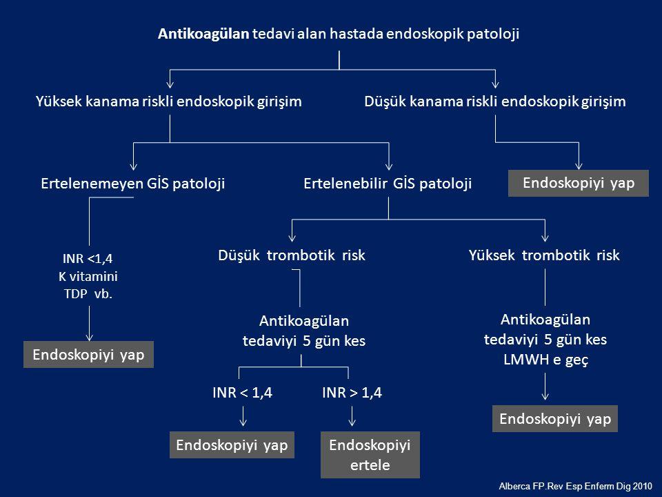 Antikoagülan tedavi alan hastada endoskopik patoloji Yüksek kanama riskli endoskopik girişimDüşük kanama riskli endoskopik girişim Düşük trombotik ris