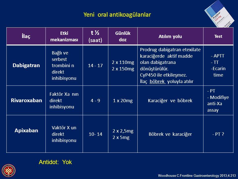 Yeni oral antikoagülanlar Woodhouse C.Frontline Gastroenterology 2013;4:213 İlaç Etki mekanizması t ½ (saat) Günlük doz Atılım yolu Test Dabigatran Bağlı ve serbest trombini n direkt inhibisyonu 14 - 17 2 x 110mg 2 x 150mg Prodrug dabigatran etexilate karaciğerde aktif madde olan dabigatrana dönüştürülür.