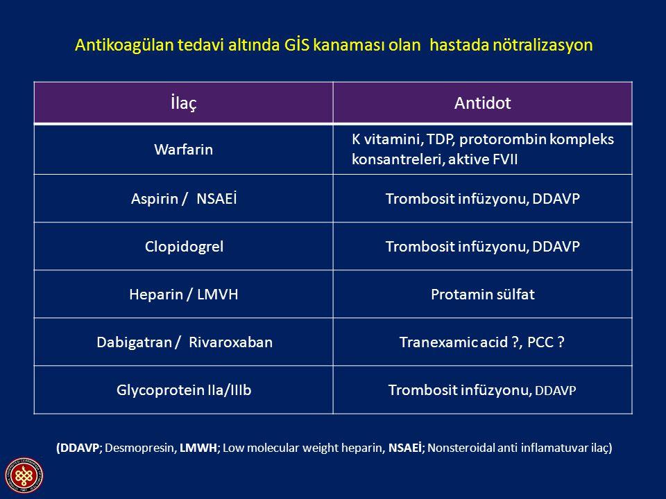 Antikoagülan tedavi altında GİS kanaması olan hastada nötralizasyon İlaçAntidot Warfarin K vitamini, TDP, protorombin kompleks konsantreleri, aktive FVII Aspirin / NSAEİTrombosit infüzyonu, DDAVP ClopidogrelTrombosit infüzyonu, DDAVP Heparin / LMVHProtamin sülfat Dabigatran / RivaroxabanTranexamic acid ?, PCC .