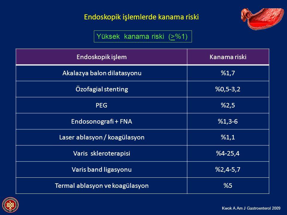 Endoskopik girişim öncesinde Dabigatran ve Rivaroxaban ın kesilme önerileri Düşük kanama riskli endoskopik girişimYüksek kanama riskli endoskopik girişim İşlemden 24 saat önce ilacı kes eGFR >50 eGFR >30 <50 eGFR <30 * eGFR >50 eGFR >30 <50eGFR <30 * İşlemden 48 saat önce ilacı kes İşlemden 72 saat önce ilacı kes İşlemden 24 – 48 saat önce ilacı kes İşlemden 4 gün önce ilacı kes İşlemden 5 gün önce ilacı kes Woodhouse C.Frontline Gastroenterology 2013;4:213 Endoskopi Endoskopi ** İşlemden 6-8 saat sonra tedaviye başla Dabigatranda ilk gün tek dozla Rivaroxaban rutin dozla İşlemden 48 saat sonra tedaviye *** normal dozla başla * İşlem sonrasında tedaviye başlama, alternatif antikoagülen tedavileri düşün ** Kanama konusunda teredddüt varlığında işlem öncesinde hemostaz parametrelerini kontrol et *** Yüksek tromboz riski olan hastalarda LMW heparinle bridging düşün