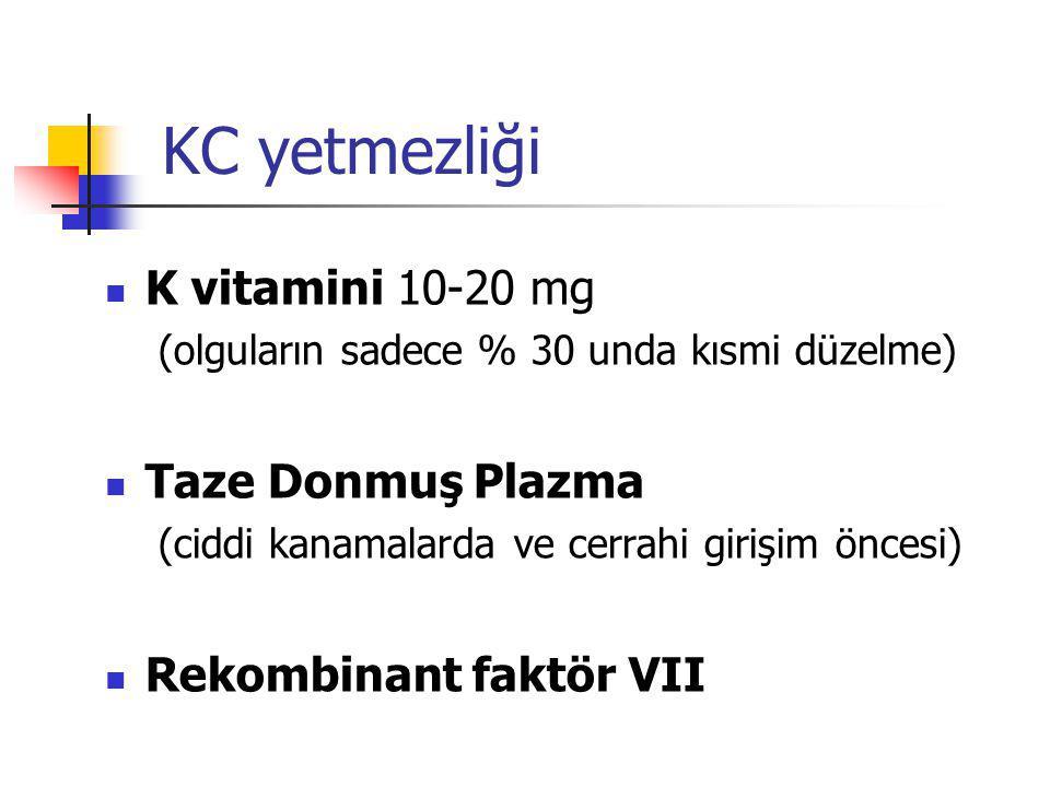 KC yetmezliği K vitamini 10-20 mg (olguların sadece % 30 unda kısmi düzelme) Taze Donmuş Plazma (ciddi kanamalarda ve cerrahi girişim öncesi) Rekombin