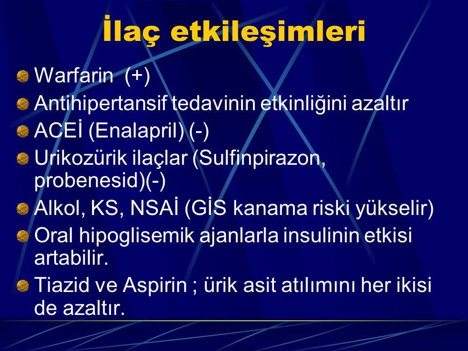 İlaç etkileşimleri Warfarin (+) Antihipertansif tedavinin etkinliğini azaltır ACEİ (Enalapril) (-) Urikozürik ilaçlar (Sulfinpirazon, probenesid)(-) A