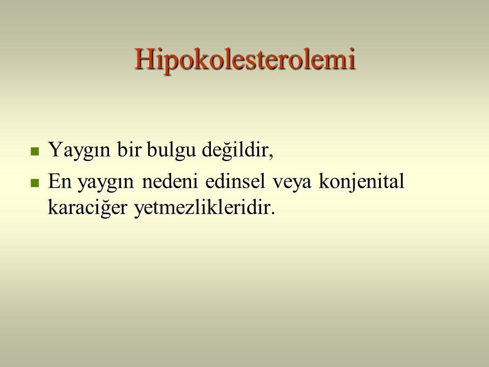 Hiperkolesterolemi 1.Kalıtımsal nedenler 2. Hatalı beslenme 3.