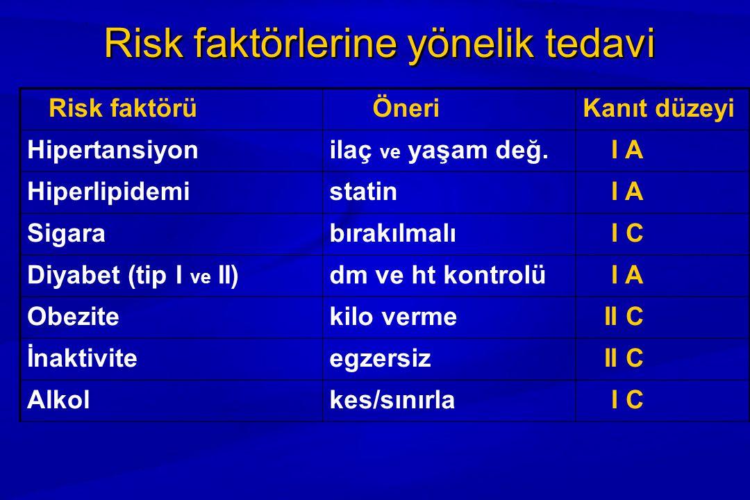 Risk faktörü ÖneriKanıt düzeyi Hipertansiyonilaç ve yaşam değ. I A Hiperlipidemistatin I A Sigarabırakılmalı I C Diyabet (tip I ve II)dm ve ht kontrol