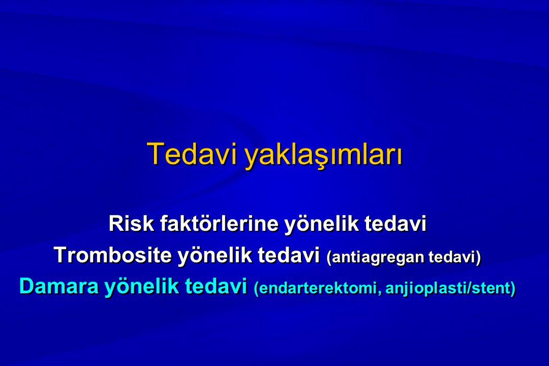 Tedavi yaklaşımları Risk faktörlerine yönelik tedavi Trombosite yönelik tedavi (antiagregan tedavi) Damara yönelik tedavi (endarterektomi, anjioplasti