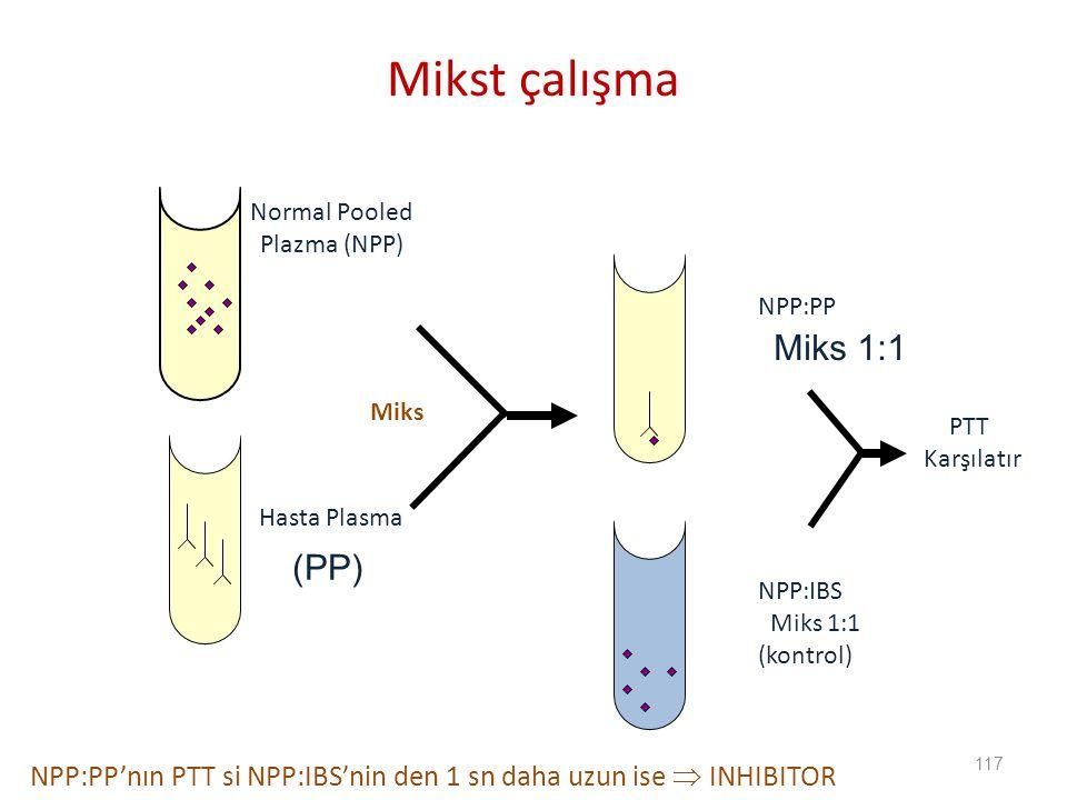 Normal Pooled Plazma (NPP) Hasta Plasma Miks 1:1 (PP) NPP:PP NPP:IBS Miks 1:1 (kontrol) PTT Karşılatır Miks NPP:PP'nın PTT si NPP:IBS'nin den 1 sn daha uzun ise  INHIBITOR Mikst çalışma 117