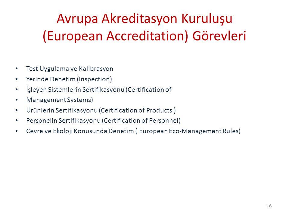 Avrupa Akreditasyon Kuruluşu (European Accreditation) Görevleri Test Uygulama ve Kalibrasyon Yerinde Denetim (Inspection) İşleyen Sistemlerin Sertifikasyonu (Certification of Management Systems) Ürünlerin Sertifikasyonu (Certification of Products ) Personelin Sertifikasyonu (Certification of Personnel) Cevre ve Ekoloji Konusunda Denetim ( European Eco-Management Rules) 16