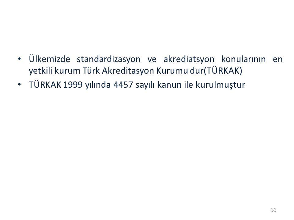 Ülkemizde standardizasyon ve akrediatsyon konularının en yetkili kurum Türk Akreditasyon Kurumu dur(TÜRKAK) TÜRKAK 1999 yılında 4457 sayılı kanun ile kurulmuştur 33