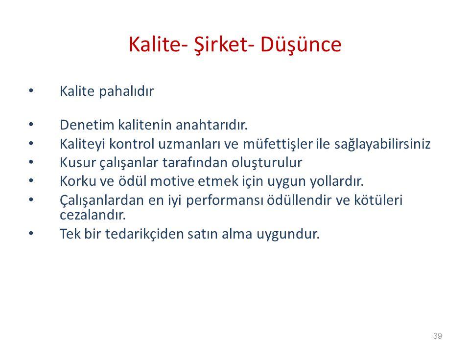Kalite- Şirket- Düşünce Kalite pahalıdır Denetim kalitenin anahtarıdır.