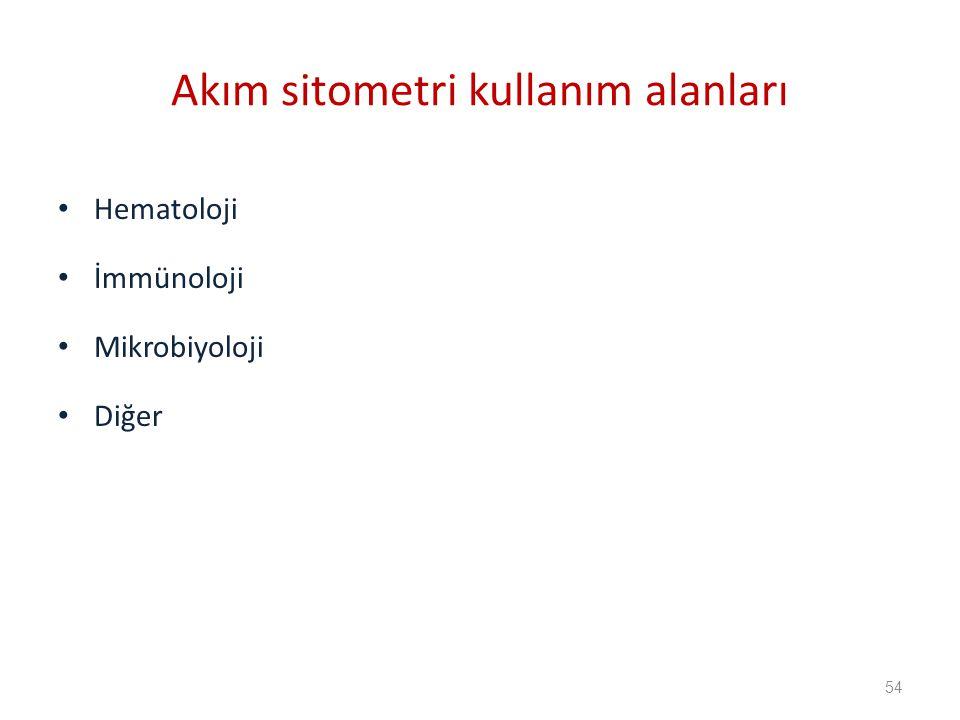 Hematoloji İmmünoloji Mikrobiyoloji Diğer Akım sitometri kullanım alanları 54