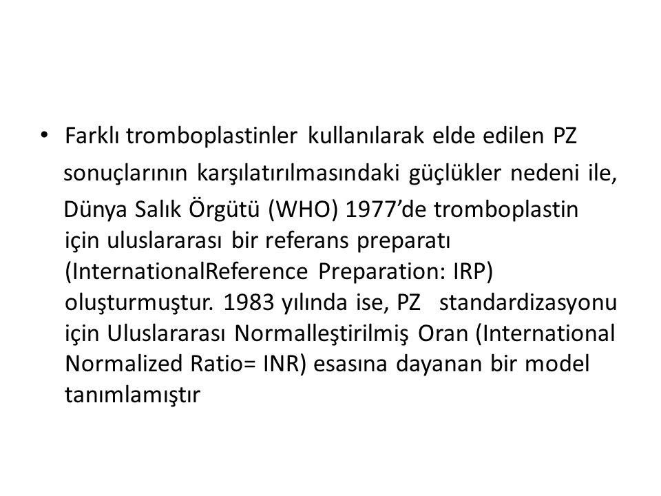Farklı tromboplastinler kullanılarak elde edilen PZ sonuçlarının karşılatırılmasındaki güçlükler nedeni ile, Dünya Salık Örgütü (WHO) 1977'de tromboplastin için uluslararası bir referans preparatı (InternationalReference Preparation: IRP) oluşturmuştur.