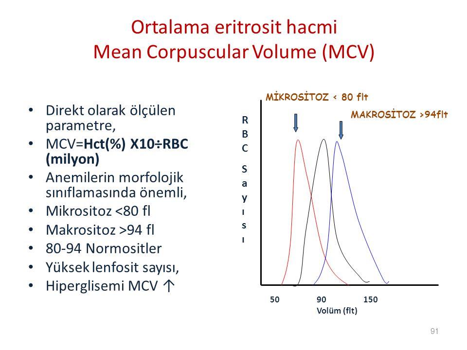 Direkt olarak ölçülen parametre, MCV=Hct(%) X10÷RBC (milyon) Anemilerin morfolojik sınıflamasında önemli, Mikrositoz <80 fl Makrositoz >94 fl 80-94 Normositler Yüksek lenfosit sayısı, Hiperglisemi MCV ↑ RBCSayısıRBCSayısı 5090150 Volüm (flt) MİKROSİTOZ < 80 flt MAKROSİTOZ >94flt Ortalama eritrosit hacmi Mean Corpuscular Volume (MCV) 91