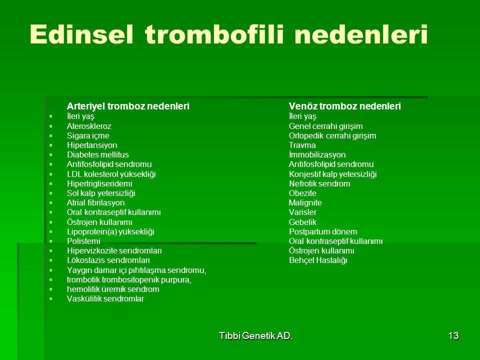 Tıbbi Genetik AD.13 Edinsel trombofili nedenleri Arteriyel tromboz nedenleri Venöz tromboz nedenleri   İleri yaşİleri yaş   Ateroskleroz Genel cerrahi girişim   Sigara içme Ortopedik cerrahi girişim   HipertansiyonTravma   Diabetes mellitus İmmobilizasyon   Antifosfolipid sendromuAntifosfolipid sendromu   LDL kolesterol yüksekliği Konjestif kalp yetersizliği   Hipertrigliseridemi Nefrotik sendrom   Sol kalp yetersizliği Obezite   Atrial fibrilasyonMalignite   Oral kontraseptif kullanımıVarisler   Östrojen kullanımı Gebelik   Lipoprotein(a) yüksekliğiPostpartum dönem   PolistemiOral kontraseptif kullanımı   Hipervizkozite sendromlarıÖstrojen kullanımı   Lökostazis sendromları Behçet Hastalığı   Yaygın damar içi pıhtılaşma sendromu,   trombotik trombositopenik purpura,   hemolitik üremik sendrom   Vaskülitik sendromlar